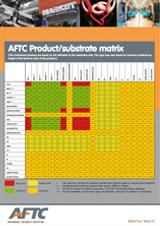AFTC Silvertape Matrix
